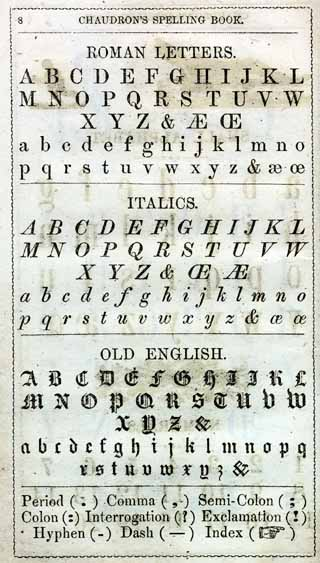 Roman Letters Italics Old English 8 Illustration Subjects