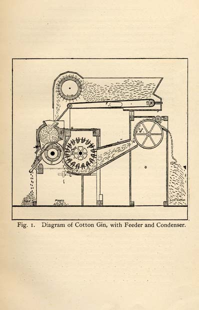 how to work a cotton machine