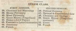 List of senior